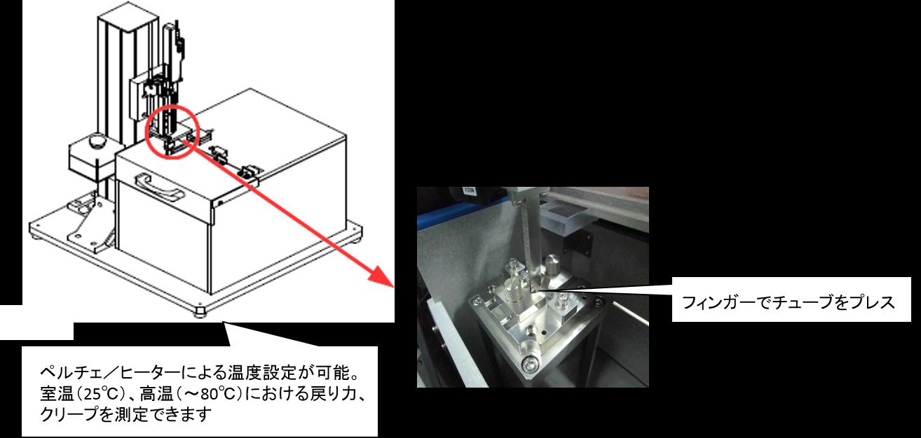 チューブ押付け戻り力測定装置