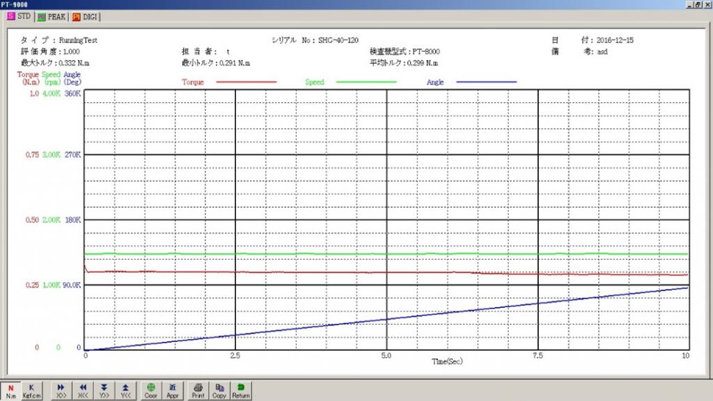 減速機伝達特性測定機の無負荷ランニングトルク測定