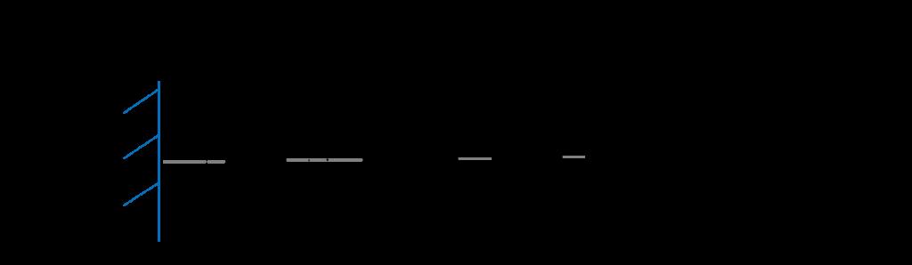 減速機伝達特性測定機の静特性測定ベンチ