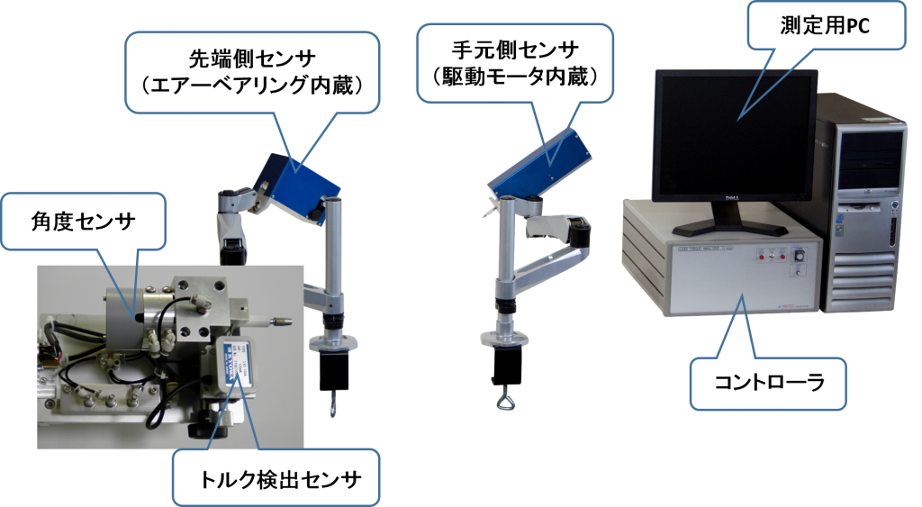 ガイドワイヤー伝達特性測定機の外観