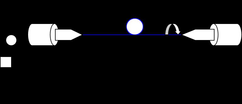 ガイドワイヤー先端破断特性測定