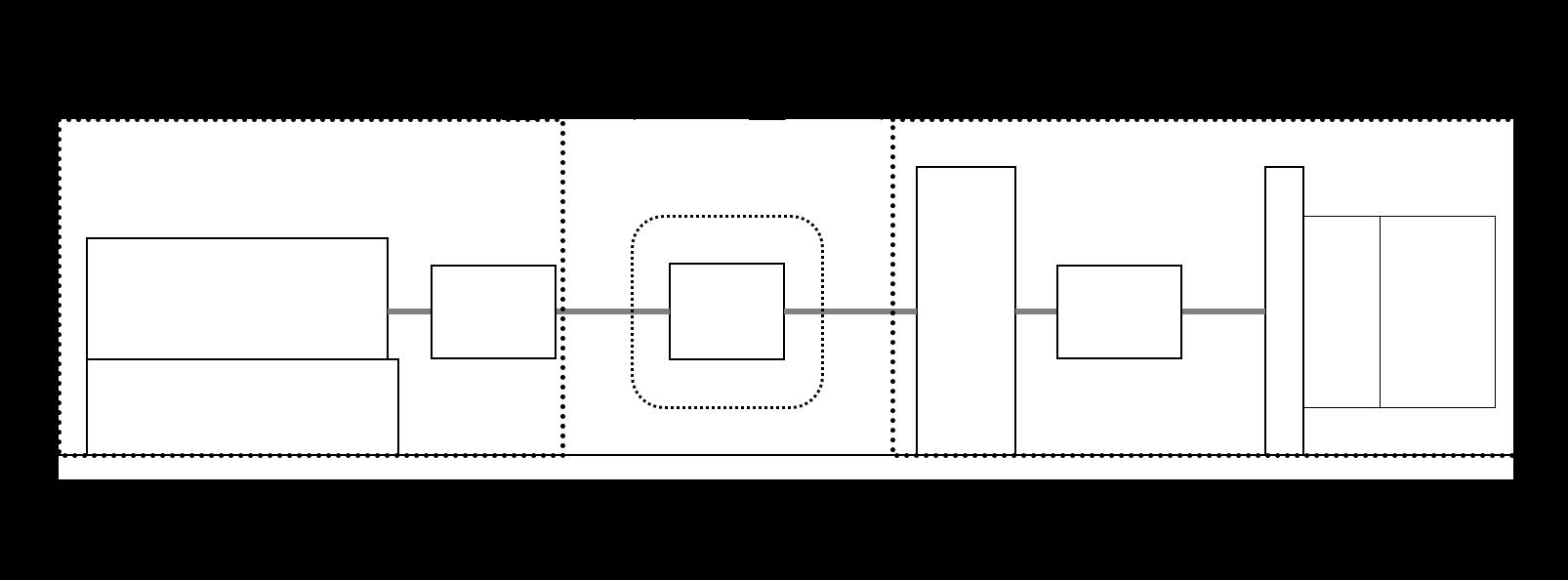 減速機伝達特性測定機の動特性測定ベンチ