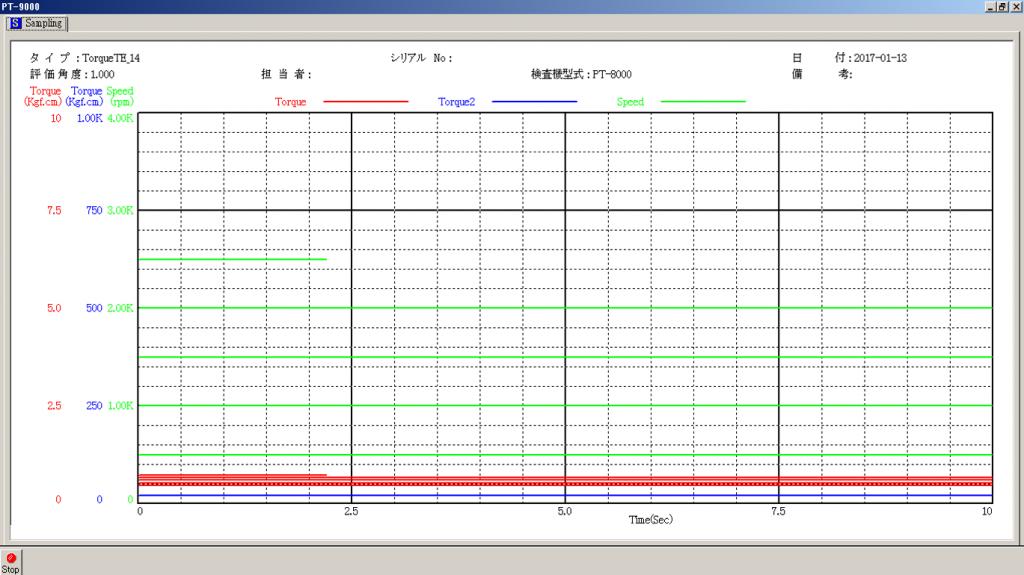 減速機伝達特性測定機のトルク伝達特性測定グラフ