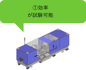 減速機伝達特性測定機 負荷ベンチ②