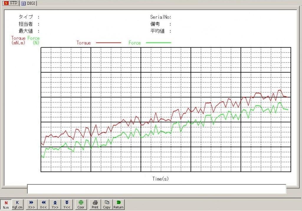 恒温槽内でのトルク測定_グラフ画面