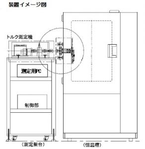 恒温槽内でのトルク測定