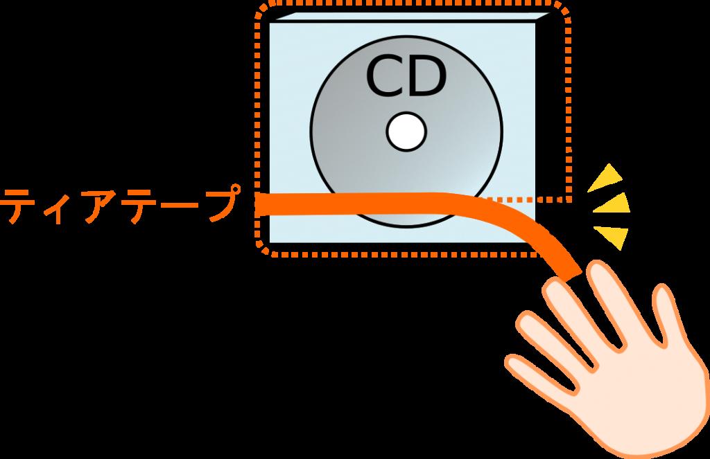 キャラメル包装のメリット_簡単に開封が可能