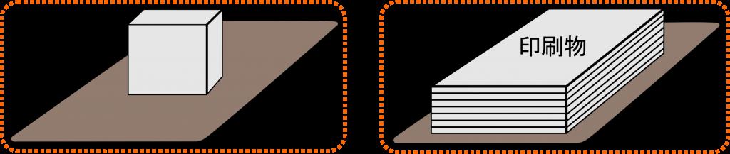シュリンク包装のメリット_荷崩れの防止