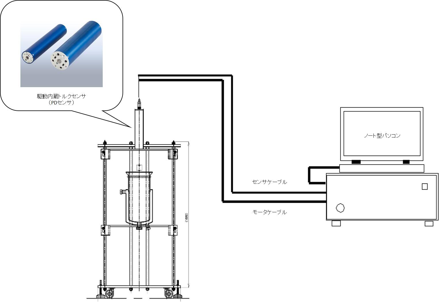 攪拌トルク測定機